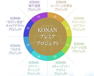 Konan Premiere Project