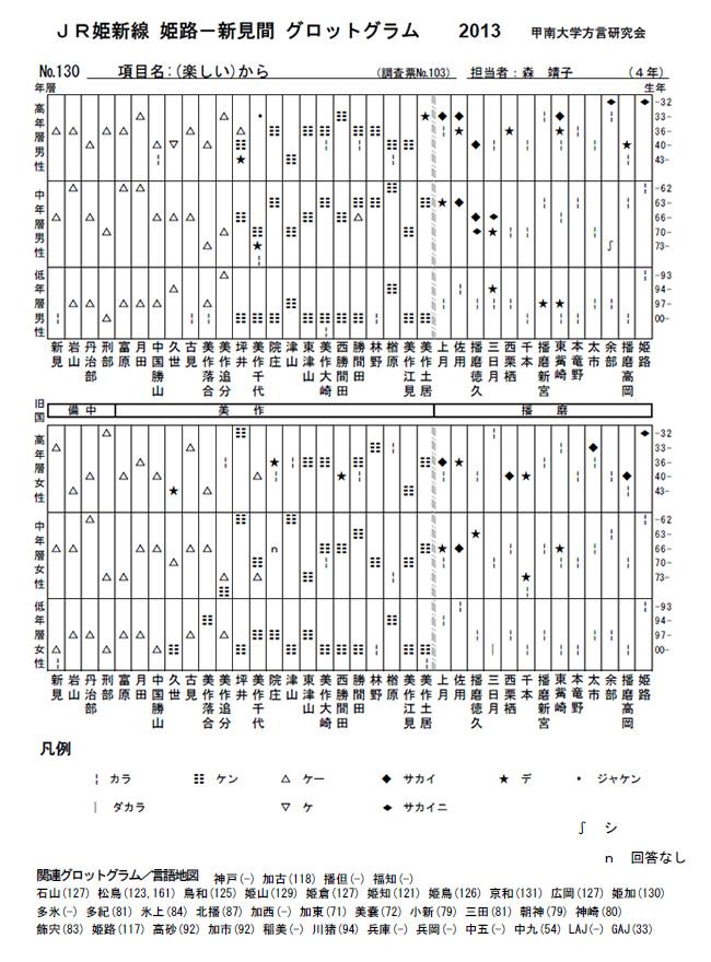 Category  U30c0 U30a4 U30a2 U30b0 U30e9 U30e0  Page 1